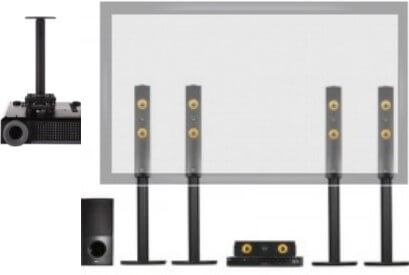 Home Theatre Installation Melbourne Standard Package
