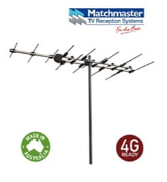 Antenna Installation Premium Package